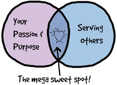 Find your purpose!